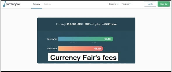 What are Currency Fair's fees