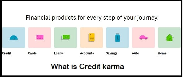 What is Credit karma